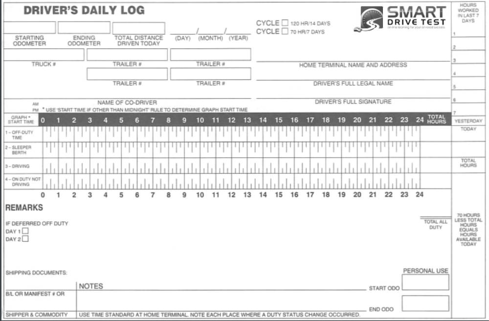 Blank logbook sheets for you to practice filling out a logbook correctly for your career as a truck or bus driver.