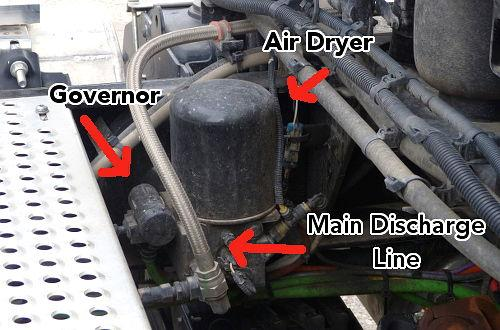 An Air Dryer Integrated System showing the governor, main discharge line and the air dryer on an air brake system.